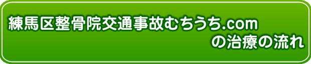 尼崎交通事故治療の治療の流れ